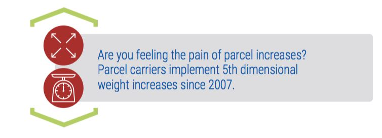 Parcel Increases Pullquote